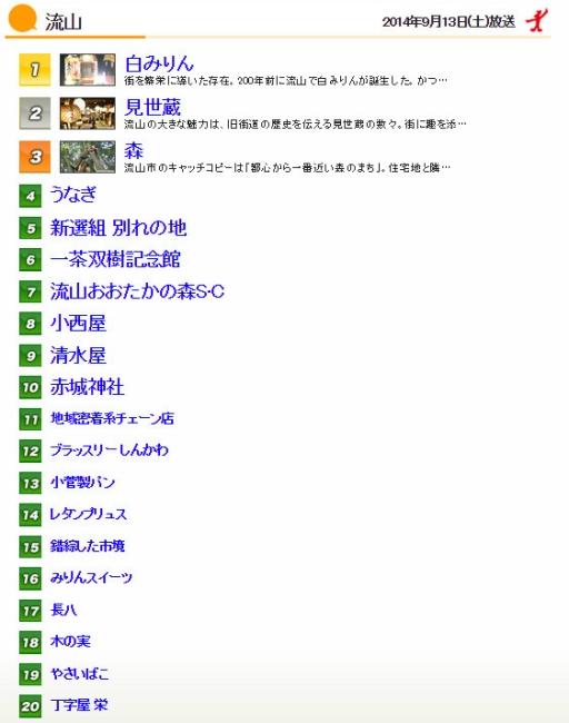 アド街ック流山ベスト20.jpg
