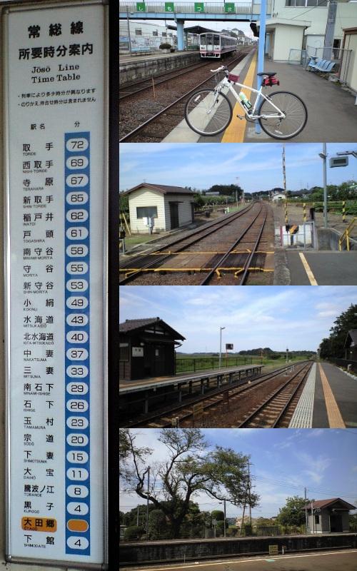 大田郷駅からの所要時間