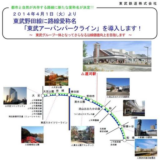 東武アーバンパークラインと新運河駅.jpg