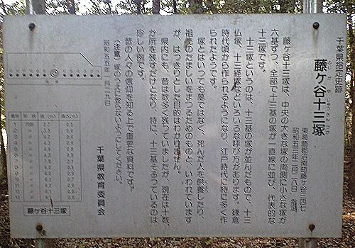 藤ヶ谷十三塚の案内版