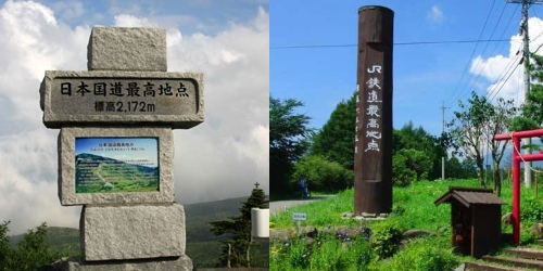 国道最高地点と鉄道(JR)最高地点