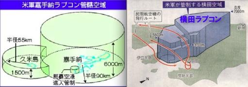 米軍が管制する日本の空域(ラプコン).jpg