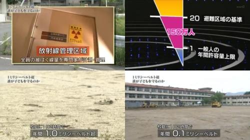 放射線管理区域と避難区域と除染作業
